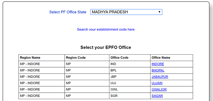 6 Simple Steps For PF Balance Check With UAN Number Via SMS And Online