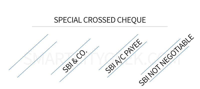 General crossed cheque